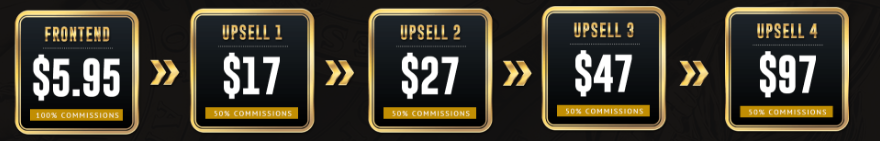 Commissionly Up-sells