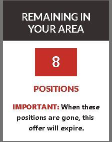 Profit Point Autonomy Limited Positions Lie sign